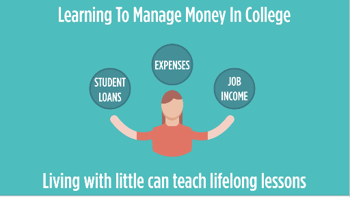 Learning to manage money in college